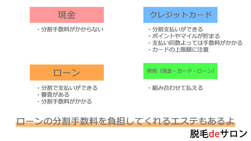 shiharai_2