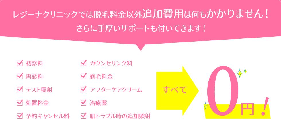 bnr-support